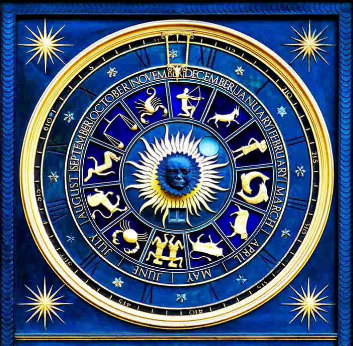 Planetary rulers: Zodiac and influence of the planet